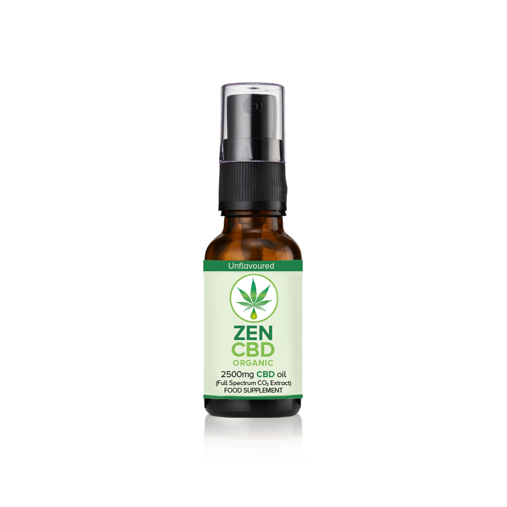 CBD 25 Spray